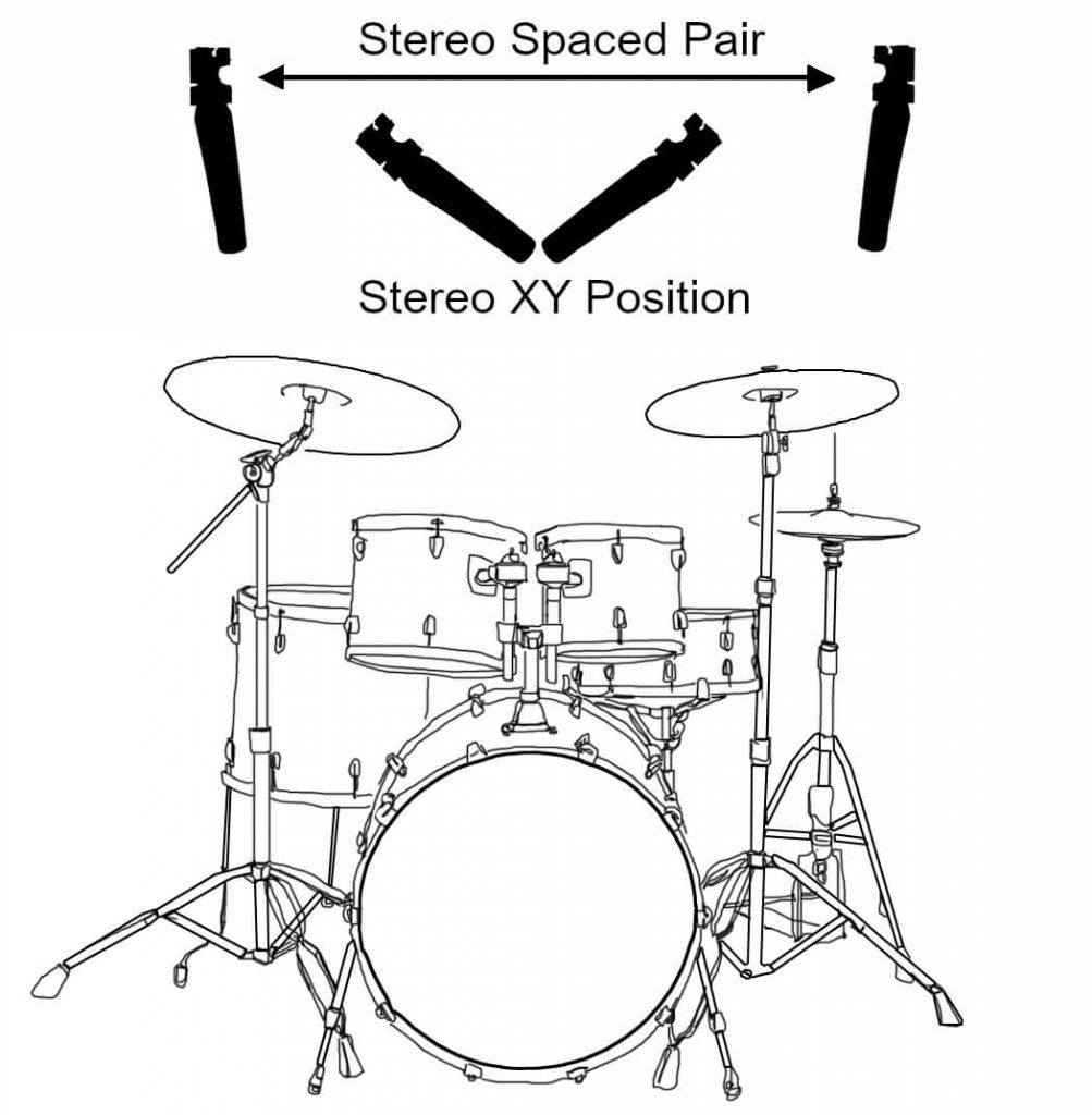 Diagram showing stereo microphone positions for recording drums with 2 mics